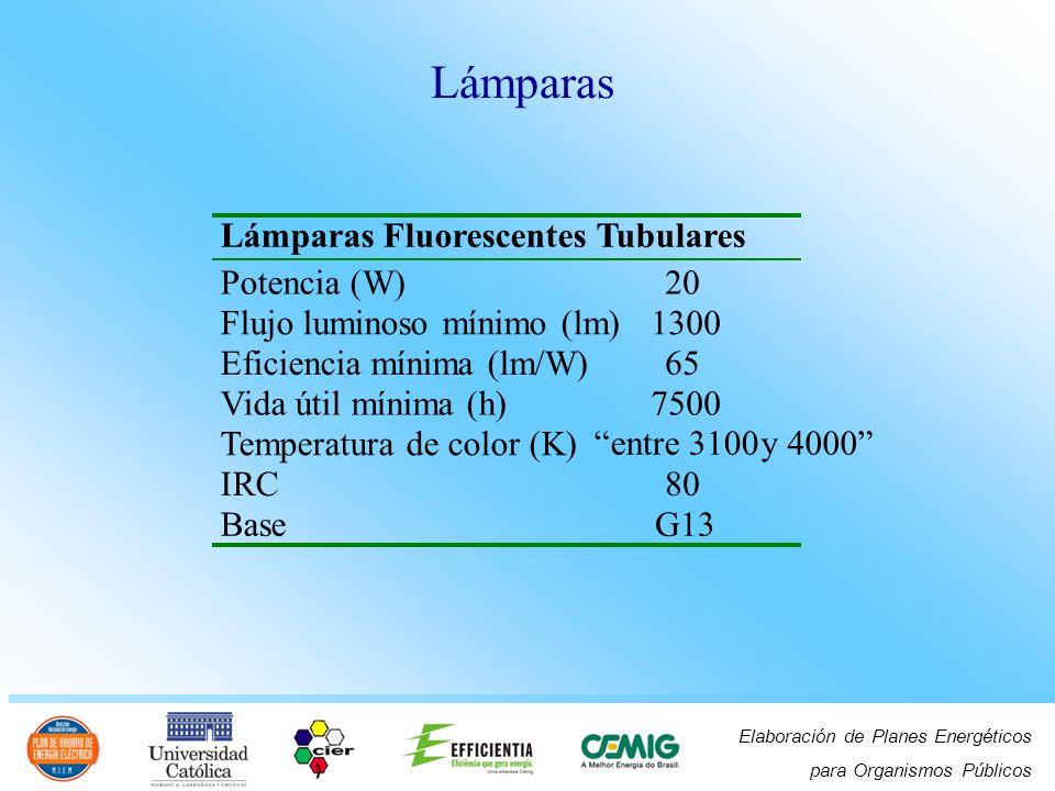 Elaboración de Planes Energéticos para Organismos Públicos Lámparas Fluorescentes Tubulares Potencia (W) 20 Flujo luminoso mínimo (lm) 1300 Eficiencia