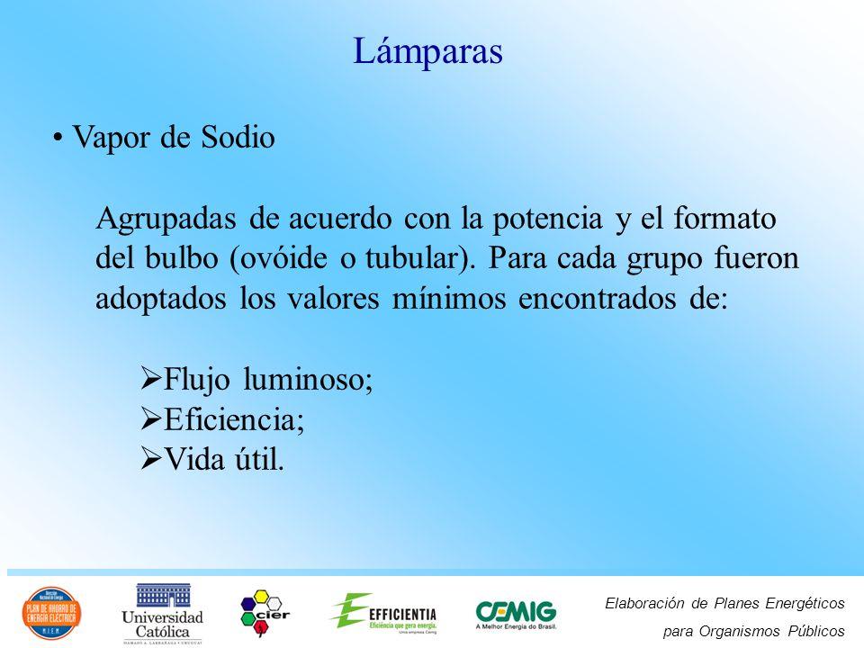 Elaboración de Planes Energéticos para Organismos Públicos Vapor de Sodio Agrupadas de acuerdo con la potencia y el formato del bulbo (ovóide o tubula