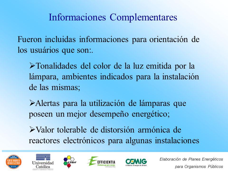 Elaboración de Planes Energéticos para Organismos Públicos Fueron incluidas informaciones para orientación de los usuários que son:. Tonalidades del c