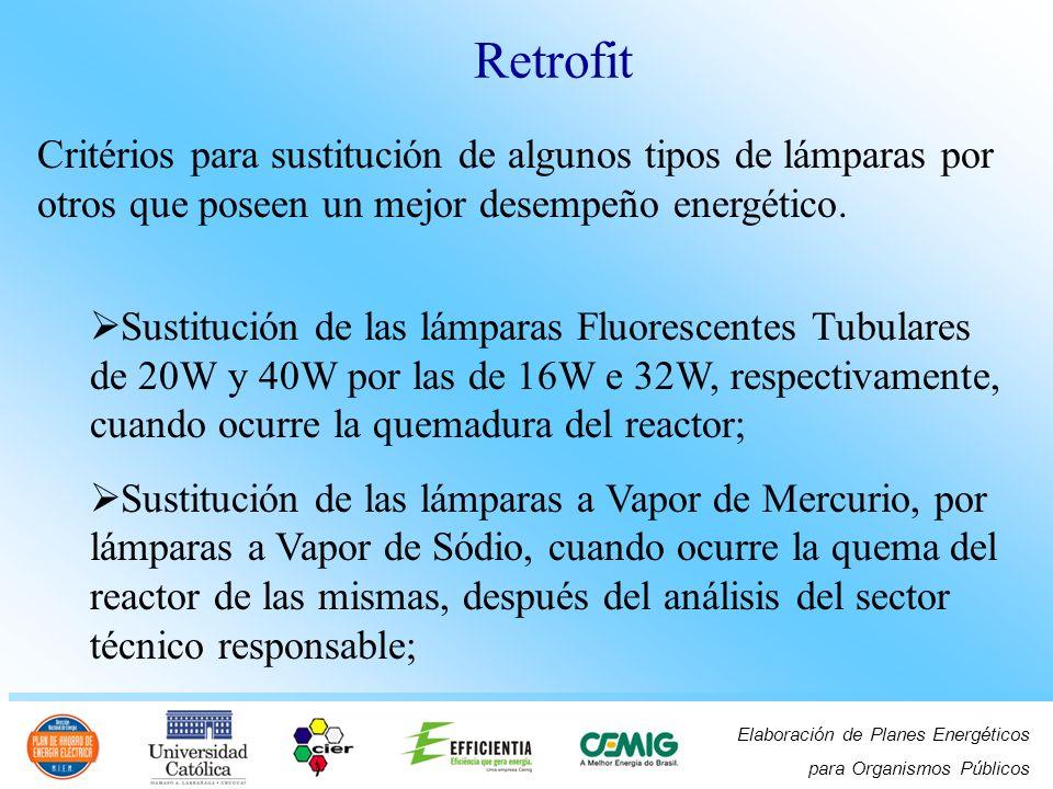 Elaboración de Planes Energéticos para Organismos Públicos Retrofit Critérios para sustitución de algunos tipos de lámparas por otros que poseen un me