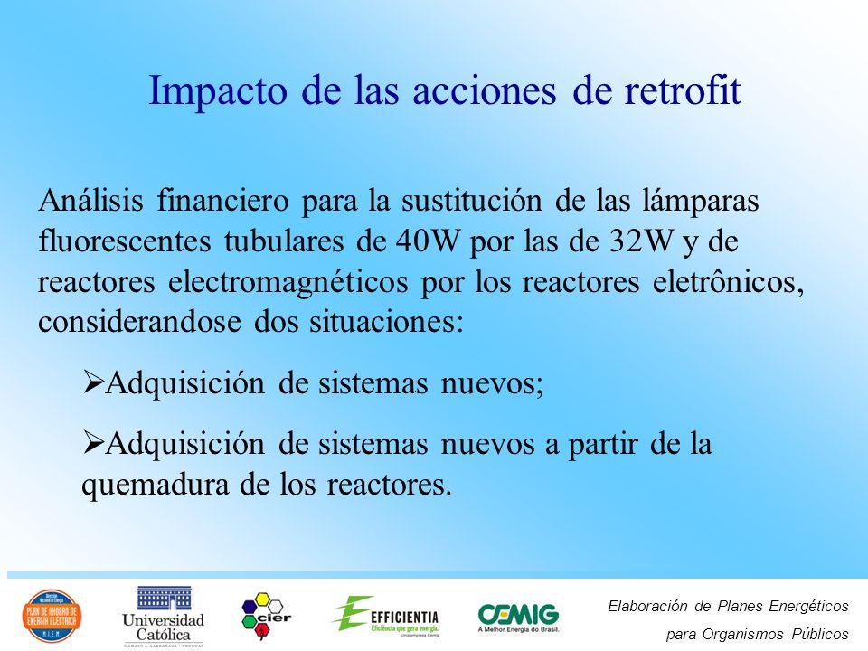 Elaboración de Planes Energéticos para Organismos Públicos Impacto de las acciones de retrofit Análisis financiero para la sustitución de las lámparas