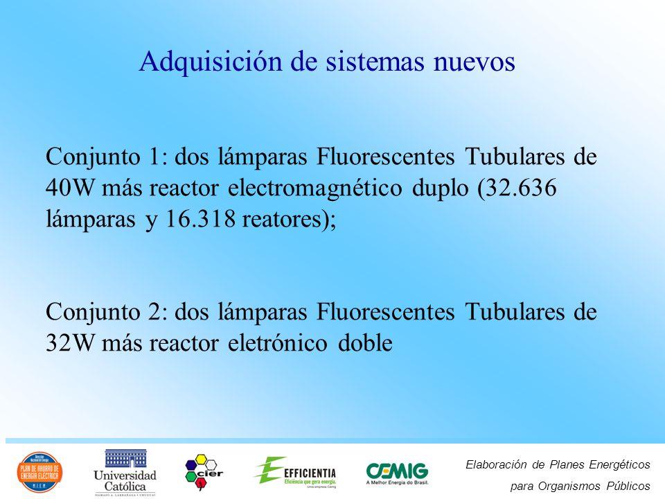 Elaboración de Planes Energéticos para Organismos Públicos Adquisición de sistemas nuevos Conjunto 1: dos lámparas Fluorescentes Tubulares de 40W más