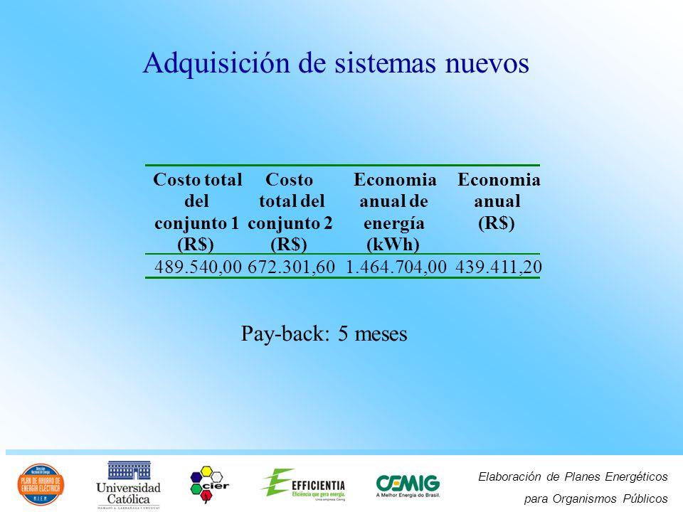 Elaboración de Planes Energéticos para Organismos Públicos Adquisición de sistemas nuevos Pay-back: 5 meses Costo total del conjunto 1 (R$) Costo tota