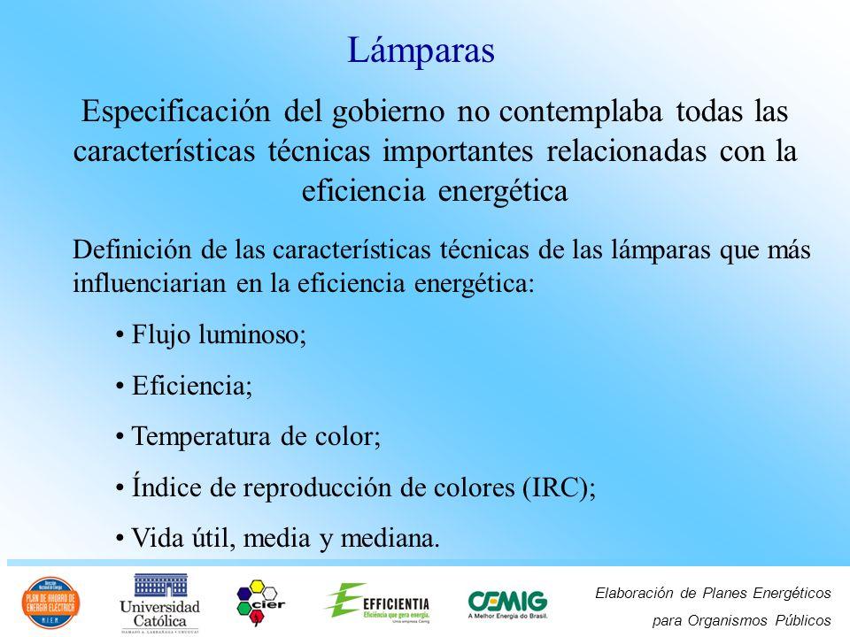 Elaboración de Planes Energéticos para Organismos Públicos Reactores electromagnéticos para lámpara Vapor de Mercurio Tipo de lámpara Mercúrio Tensión de alimentación (V) 220 Frecuencia (Hz) 60 Potencia de la lámpara 125 Pérdida máxima (W) 15 Factor de potencia mínimo 0,92 Reactores