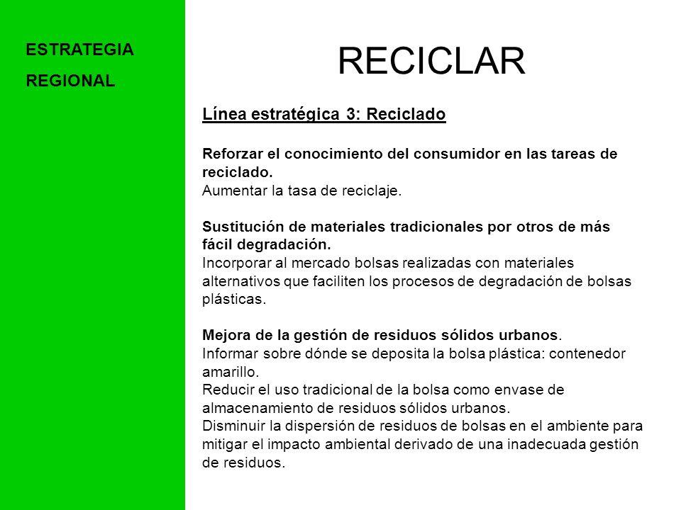 RECICLAR Línea estratégica 3: Reciclado Reforzar el conocimiento del consumidor en las tareas de reciclado.
