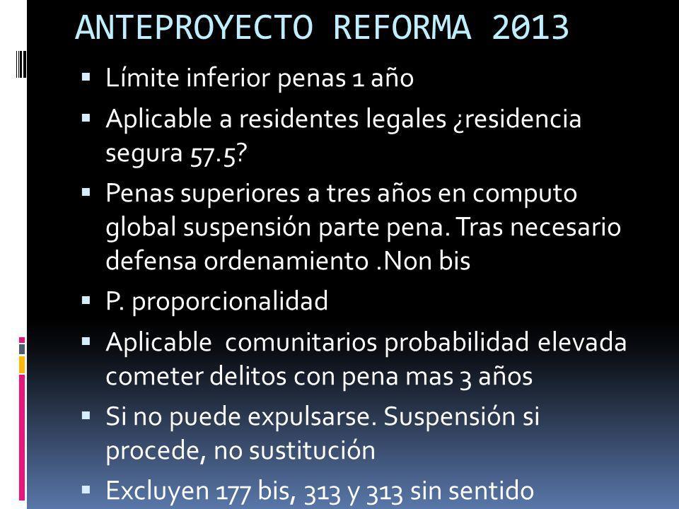 ANTEPROYECTO REFORMA 2013 Límite inferior penas 1 año Aplicable a residentes legales ¿residencia segura 57.5? Penas superiores a tres años en computo