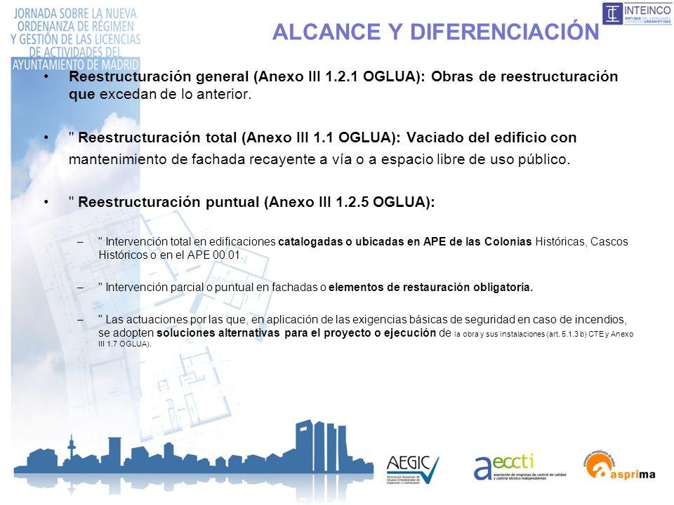 ALCANCE Y DIFERENCIACIÓN Reestructuración general (Anexo III 1.2.1 OGLUA): Obras de reestructuración que excedan de lo anterior.