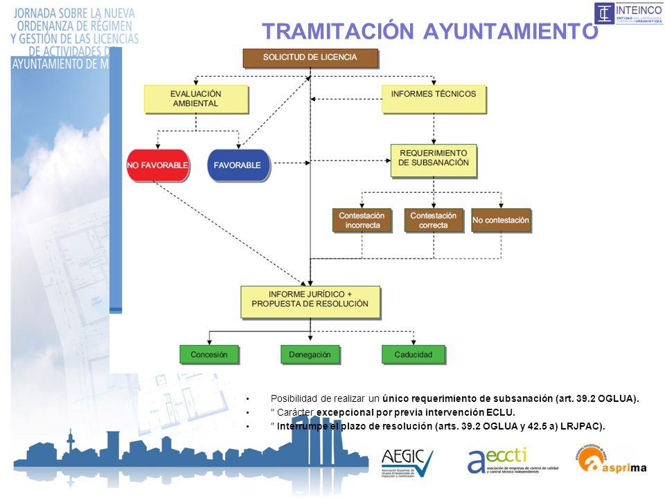 TRAMITACIÓN AYUNTAMIENTO Posibilidad de realizar un único requerimiento de subsanación (art. 39.2 OGLUA).