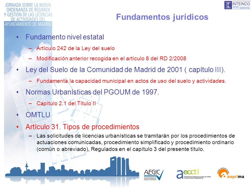 Fundamentos jurídicos Fundamento nivel estatal –Artículo 242 de la Ley del suelo –Modificación anterior recogida en el artículo 8 del RD 2/2008 Ley de