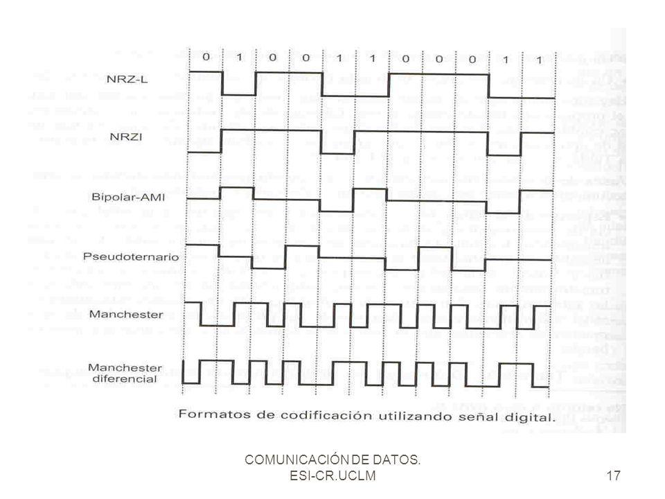 COMUNICACIÓN DE DATOS. ESI-CR.UCLM17