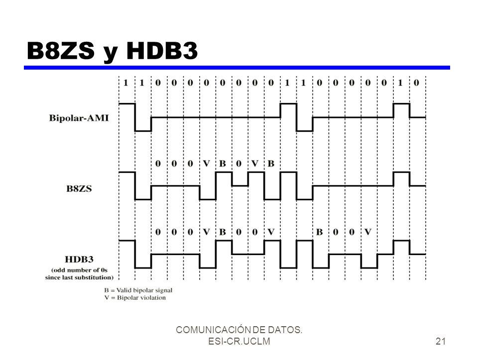 COMUNICACIÓN DE DATOS. ESI-CR.UCLM21 B8ZS y HDB3