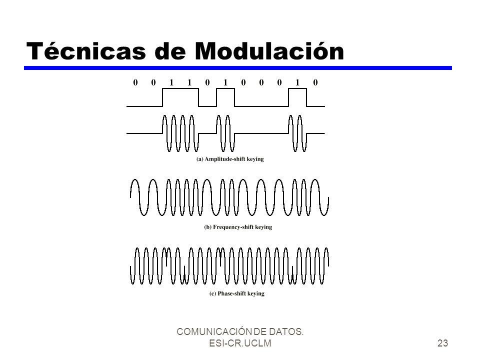 COMUNICACIÓN DE DATOS. ESI-CR.UCLM23 Técnicas de Modulación