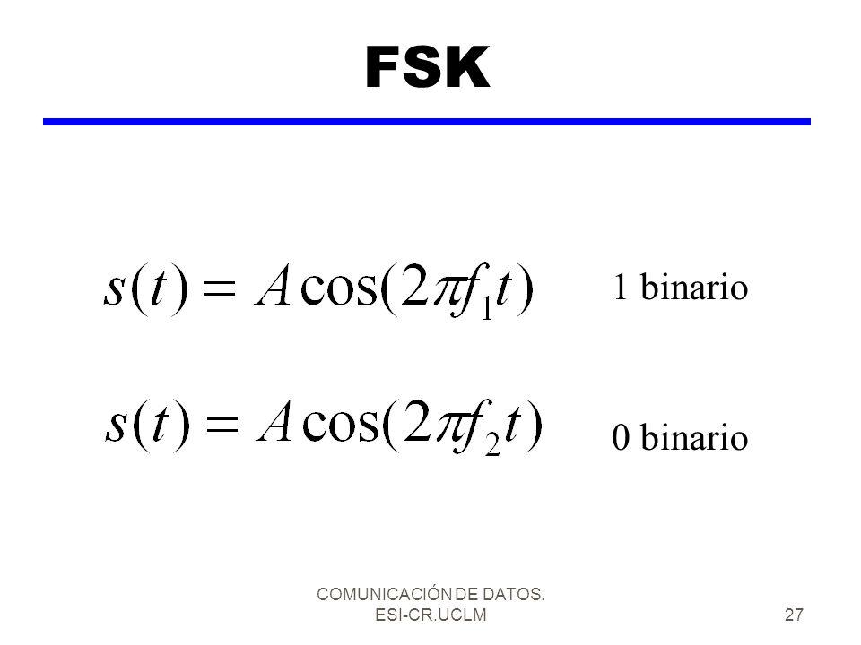 COMUNICACIÓN DE DATOS. ESI-CR.UCLM27 0 binario FSK 1 binario