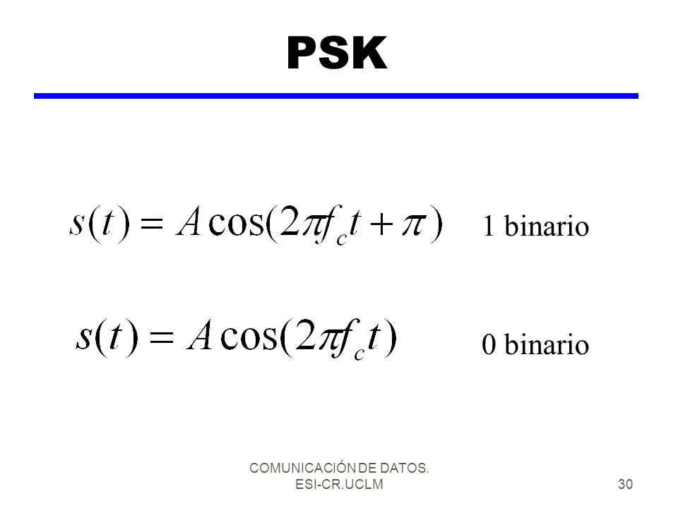 COMUNICACIÓN DE DATOS. ESI-CR.UCLM30 0 binario 1 binario PSK