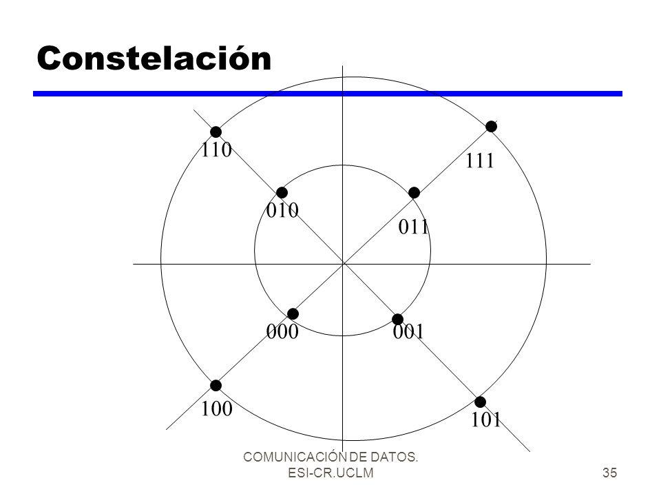 COMUNICACIÓN DE DATOS. ESI-CR.UCLM35 Constelación 000001 101 100 010 011 110 111