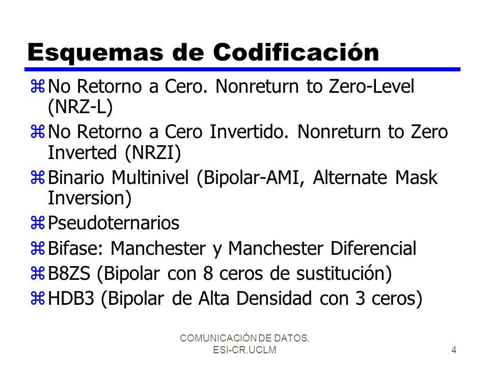 COMUNICACIÓN DE DATOS. ESI-CR.UCLM25 0 binario ASK 1 binario