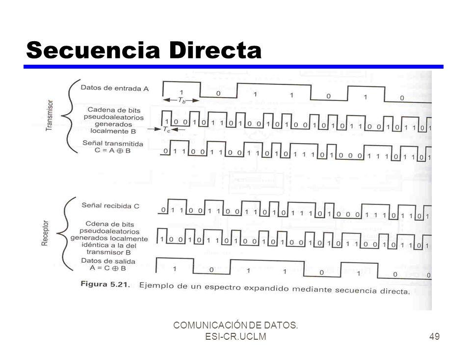 COMUNICACIÓN DE DATOS. ESI-CR.UCLM49 Secuencia Directa
