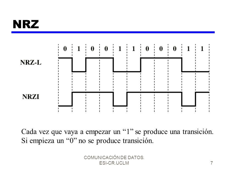 COMUNICACIÓN DE DATOS.ESI-CR.UCLM7 NRZ Cada vez que vaya a empezar un 1 se produce una transición.