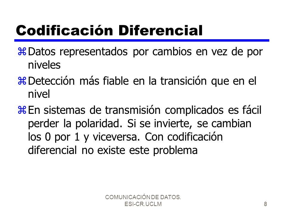 COMUNICACIÓN DE DATOS.