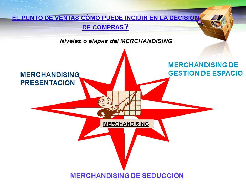 MERCHANDISING PRESENTACIÓN MERCHANDISING DE GESTION DE ESPACIO MERCHANDISING DE SEDUCCIÓN EL PUNTO DE VENTAS CÓMO PUEDE INCIDIR EN LA DECISION DE COMP