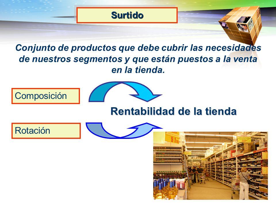 SurtidoSurtido Conjunto de productos que debe cubrir las necesidades de nuestros segmentos y que están puestos a la venta en la tienda. Composición Ro