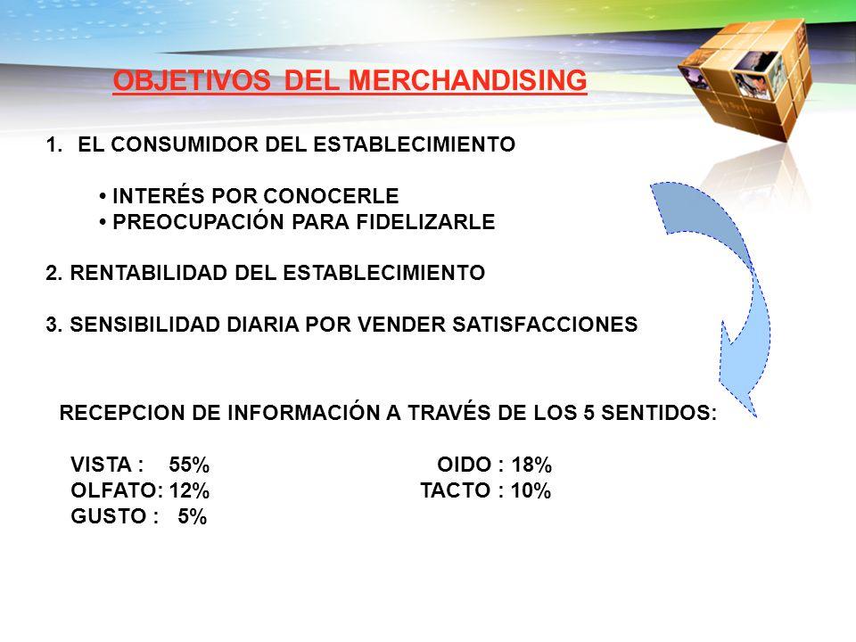 RECEPCION DE INFORMACIÓN A TRAVÉS DE LOS 5 SENTIDOS: VISTA : 55% OIDO : 18% OLFATO: 12% TACTO : 10% GUSTO : 5% OBJETIVOS DEL MERCHANDISING 1.EL CONSUM