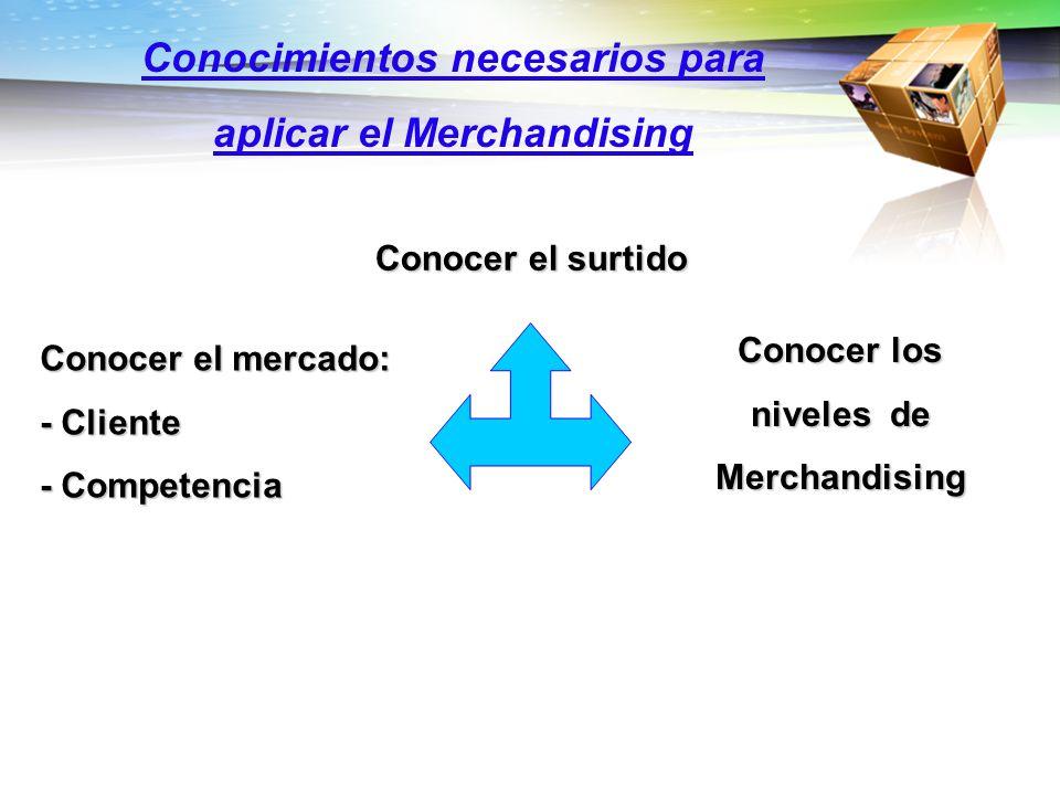 Conocer el mercado: - Cliente - Competencia Conocer los niveles de Merchandising Conocer el surtido Conocimientos necesarios para aplicar el Merchandi