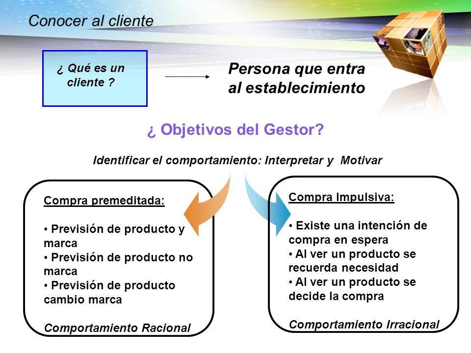 Compra premeditada: Previsión de producto y marca Previsión de producto no marca Previsión de producto cambio marca Comportamiento Racional Compra Imp