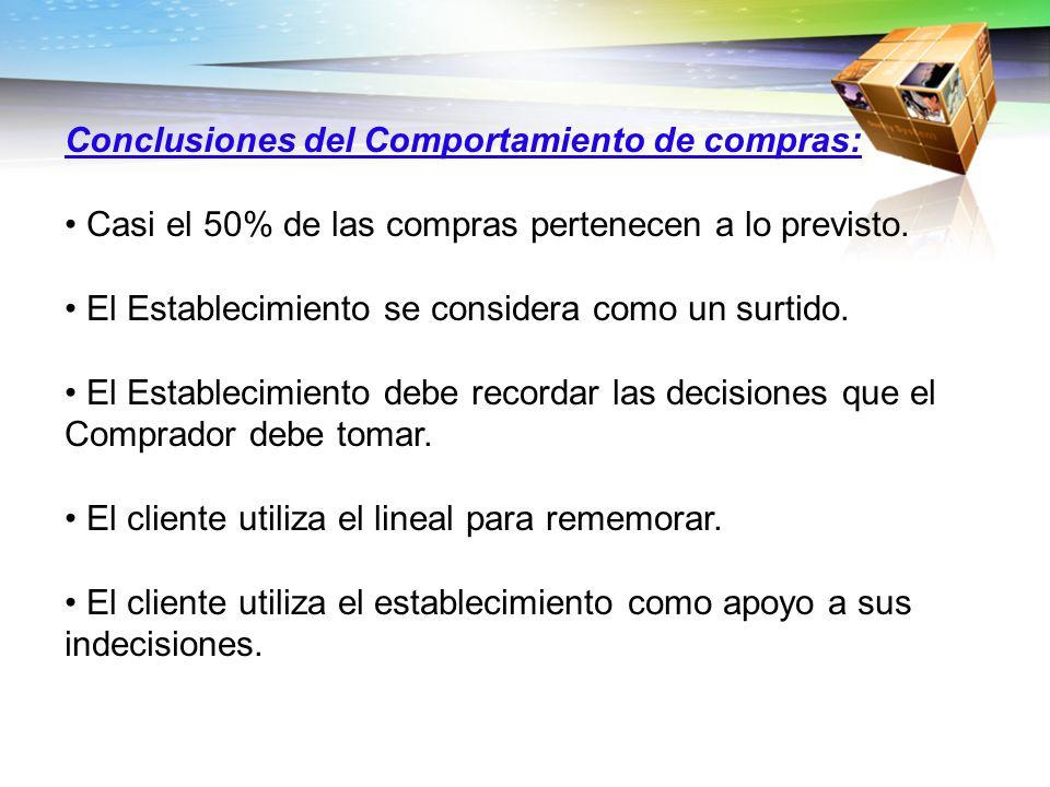 MERCHANDISING PRESENTACIÓN MERCHANDISING DE GESTION DE ESPACIO MERCHANDISING DE SEDUCCIÓN EL PUNTO DE VENTAS CÓMO PUEDE INCIDIR EN LA DECISION DE COMPRAS .