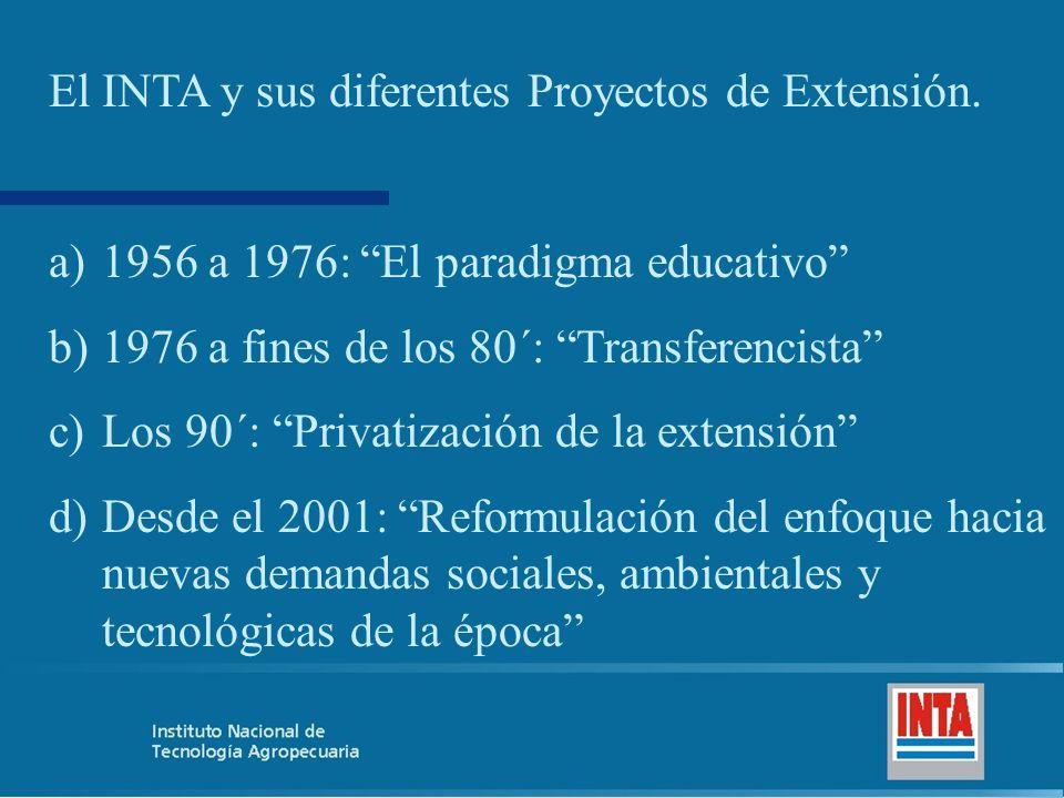 El INTA y sus diferentes Proyectos de Extensión.