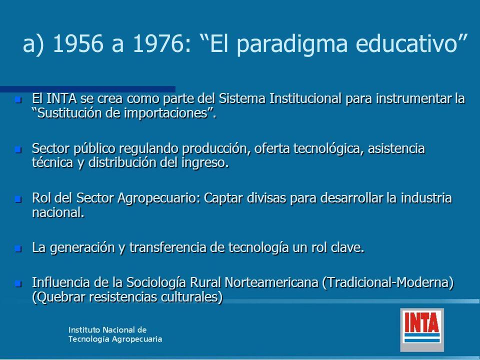 a) 1956 a 1976: El paradigma educativo n El INTA se crea como parte del Sistema Institucional para instrumentar la Sustitución de importaciones.