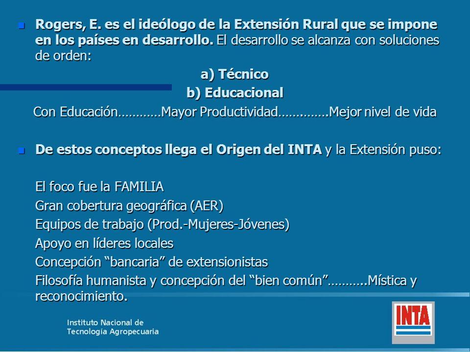 n Rogers, E.es el ideólogo de la Extensión Rural que se impone en los países en desarrollo.