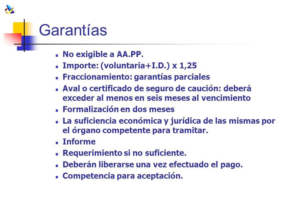 Garantías No exigible a AA.PP. Importe: (voluntaria+I.D.) x 1,25 Fraccionamiento: garantías parciales Aval o certificado de seguro de caución: deberá