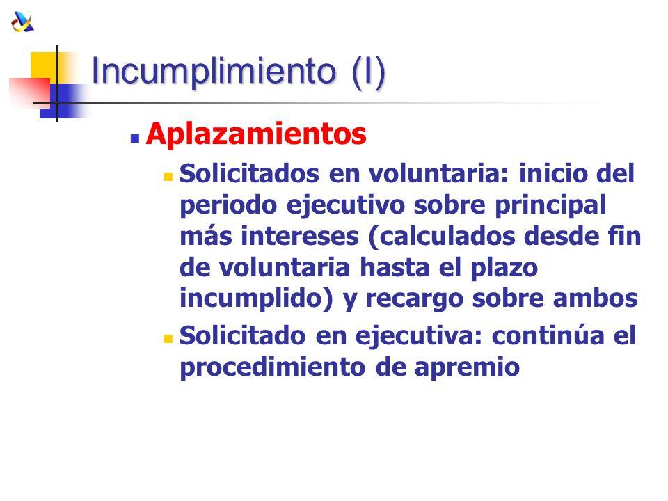 Incumplimiento (I) Aplazamientos Solicitados en voluntaria: inicio del periodo ejecutivo sobre principal más intereses (calculados desde fin de volunt