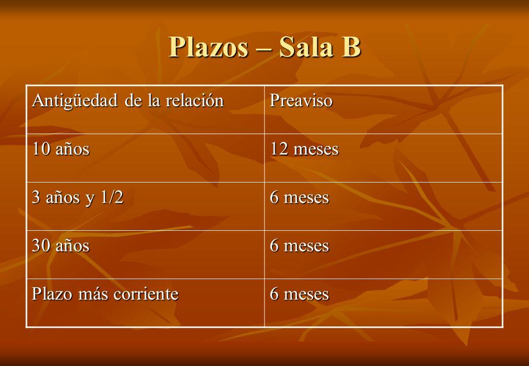Plazos – Sala B Antigüedad de la relación Preaviso 10 años 12 meses 3 años y 1/2 6 meses 30 años 6 meses Plazo más corriente 6 meses