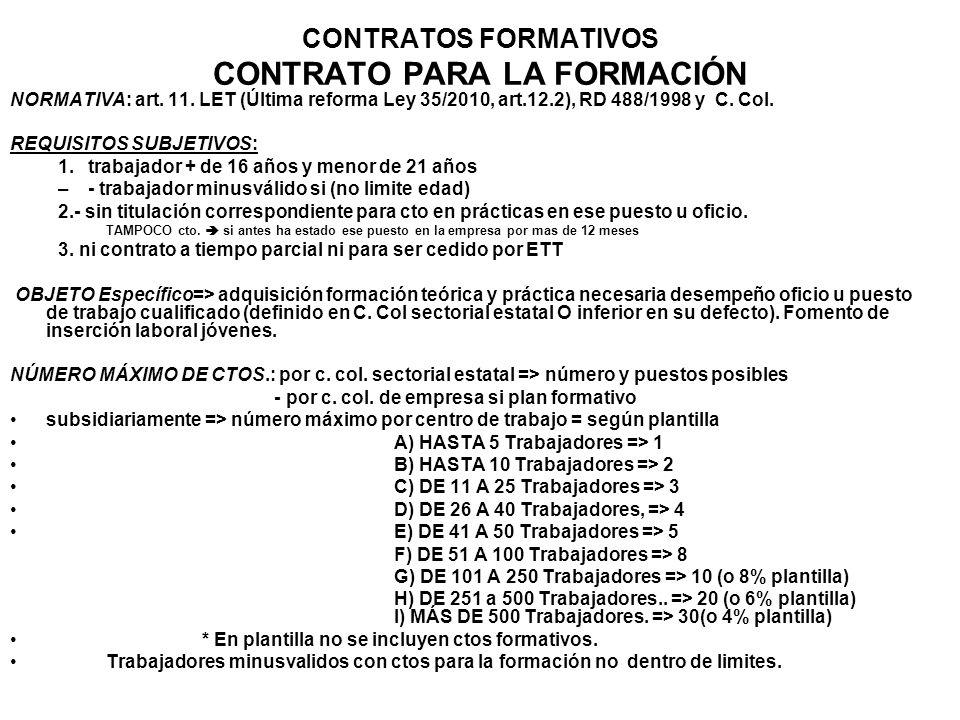 CONTRATOS FORMATIVOS CONTRATO PARA LA FORMACIÓN NORMATIVA: art. 11. LET (Última reforma Ley 35/2010, art.12.2), RD 488/1998 y C. Col. REQUISITOS SUBJE