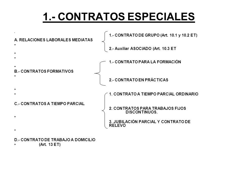 1.- CONTRATOS ESPECIALES 1.- CONTRATO DE GRUPO (Art. 10.1 y 10.2 ET) A. RELACIONES LABORALES MEDIATAS 2.- Auxiliar ASOCIADO (Art. 10.3 ET 1.- CONTRATO
