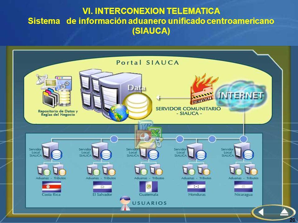 VI. INTERCONEXION TELEMATICA Sistema de información aduanero unificado centroamericano (SIAUCA) 20