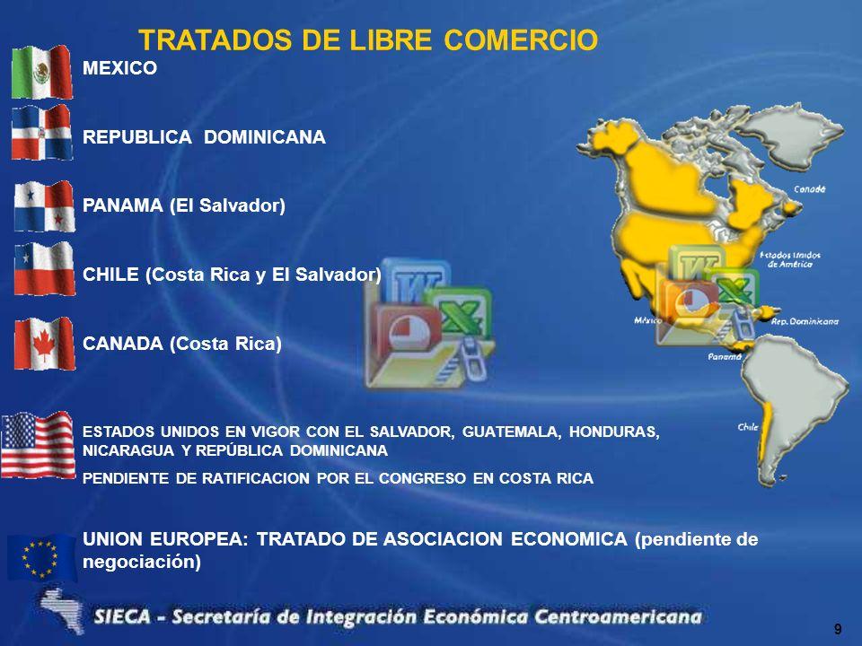 MEXICO REPUBLICA DOMINICANA PANAMA (El Salvador) CHILE (Costa Rica y El Salvador) CANADA (Costa Rica) ESTADOS UNIDOS EN VIGOR CON EL SALVADOR, GUATEMA