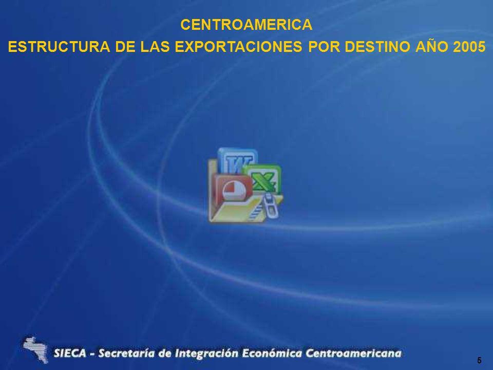 CENTROAMERICA ESTRUCTURA DE LAS EXPORTACIONES POR DESTINO AÑO 2005 5