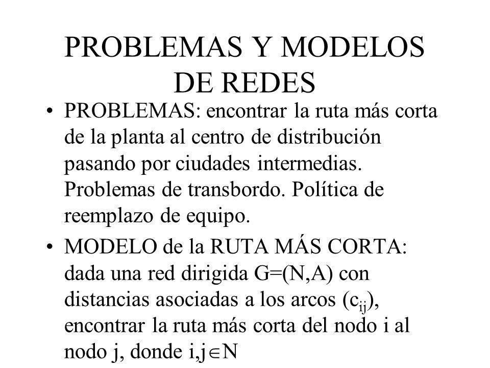 PROBLEMAS Y MODELOS DE REDES PROBLEMAS: encontrar la ruta más corta de la planta al centro de distribución pasando por ciudades intermedias. Problemas