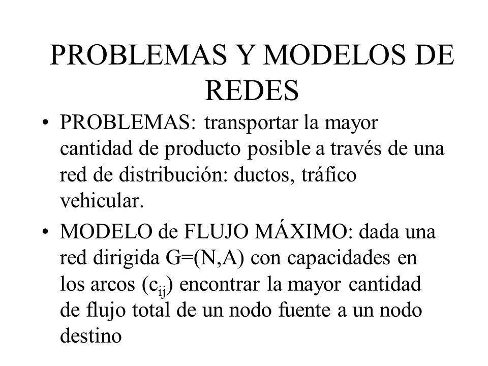 PROBLEMAS: transportar la mayor cantidad de producto posible a través de una red de distribución: ductos, tráfico vehicular. MODELO de FLUJO MÁXIMO: d