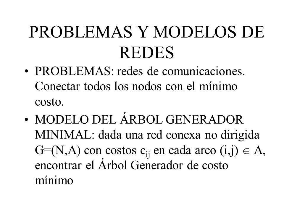 PROBLEMAS: redes de comunicaciones. Conectar todos los nodos con el mínimo costo. MODELO DEL ÁRBOL GENERADOR MINIMAL: dada una red conexa no dirigida