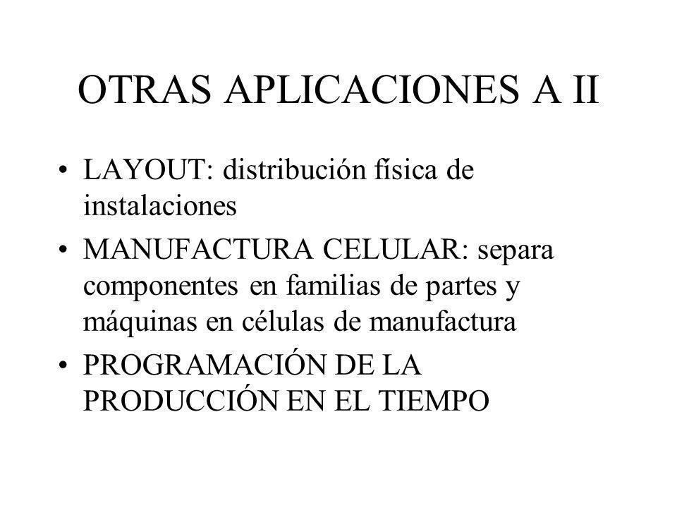 OTRAS APLICACIONES A II LAYOUT: distribución física de instalaciones MANUFACTURA CELULAR: separa componentes en familias de partes y máquinas en célul