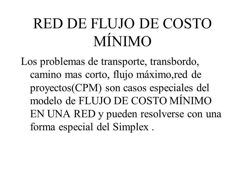 RED DE FLUJO DE COSTO MÍNIMO Los problemas de transporte, transbordo, camino mas corto, flujo máximo,red de proyectos(CPM) son casos especiales del mo