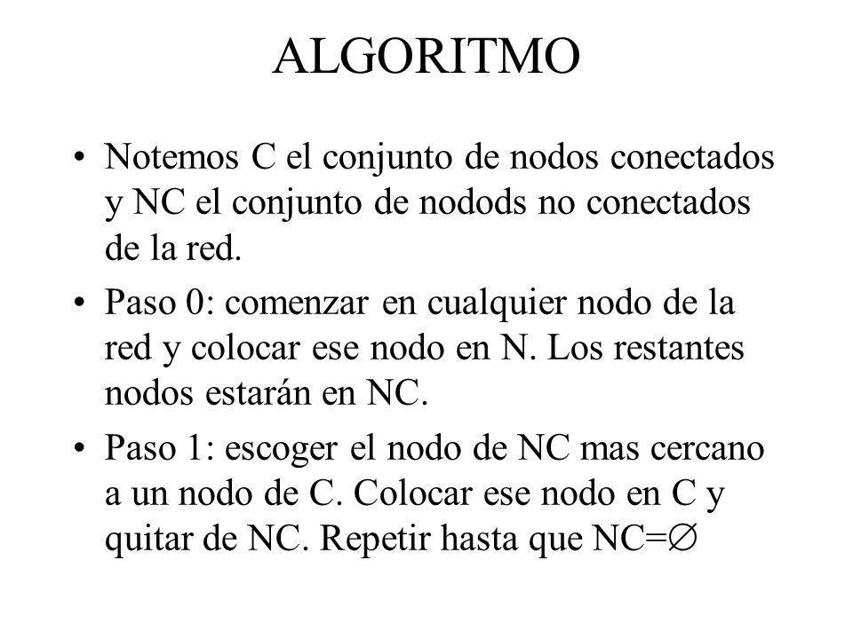 ALGORITMO Notemos C el conjunto de nodos conectados y NC el conjunto de nodods no conectados de la red. Paso 0: comenzar en cualquier nodo de la red y