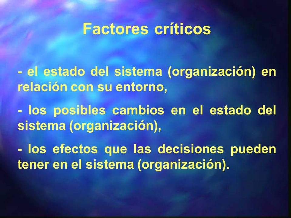 Factores críticos - el estado del sistema (organización) en relación con su entorno, - los posibles cambios en el estado del sistema (organización), -