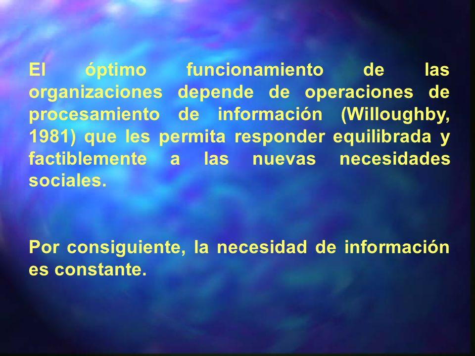 El óptimo funcionamiento de las organizaciones depende de operaciones de procesamiento de información (Willoughby, 1981) que les permita responder equ