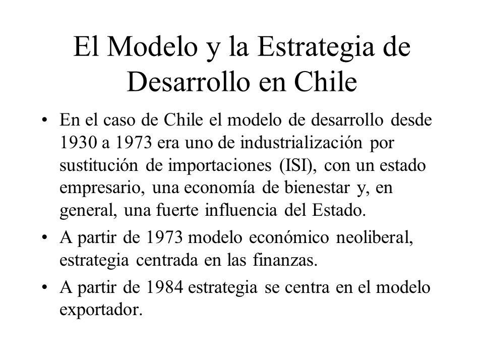 El Modelo y la Estrategia de Desarrollo en Chile En el caso de Chile el modelo de desarrollo desde 1930 a 1973 era uno de industrialización por sustitución de importaciones (ISI), con un estado empresario, una economía de bienestar y, en general, una fuerte influencia del Estado.