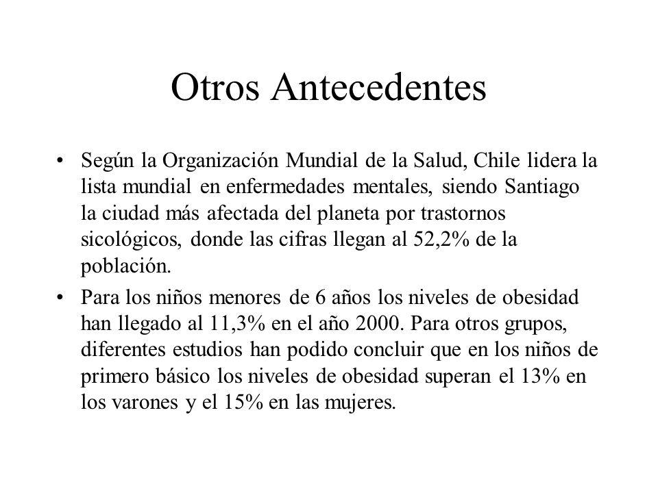 Otros Antecedentes Según la Organización Mundial de la Salud, Chile lidera la lista mundial en enfermedades mentales, siendo Santiago la ciudad más afectada del planeta por trastornos sicológicos, donde las cifras llegan al 52,2% de la población.